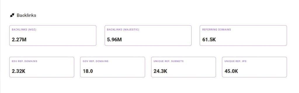 Domain insight Backlink brand overflow