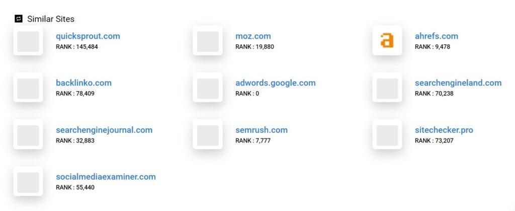Domain insight similar sites brand overflow